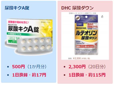 尿酸値を下げる方法